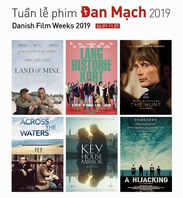 Xem miễn phí nhiều tác phẩm điện ảnh được giải thưởng quốc tế trong Tuần phim Đan Mạch tại Huế và Đà Nẵng - Ảnh 1.