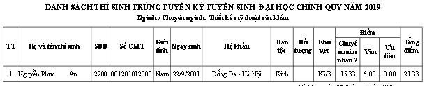 Trường ĐH Sân khấu - Điện ảnh Hà Nội công bố điểm chuẩn và danh sách thí sinh trúng tuyển đại học chính quy  2019 - Ảnh 6.