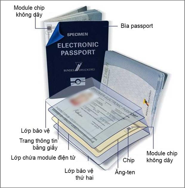 Hộ chiếu điện tử sắp được sử dụng tại Việt Nam có công nghệ rất xịn xò - Ảnh 2.