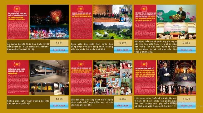 Bình chọn 10 sự kiện văn hóa, thể thao, du lịch tiêu biểu năm 2018 - Ảnh 1.