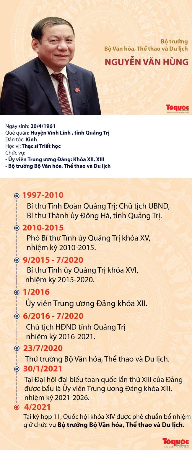 Dấu ấn sự nghiệp của Bộ trưởng Bộ Văn hóa, Thể thao và Du lịch Nguyễn Văn Hùng - Ảnh 1.