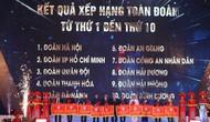 Những sự kiện thể thao Hà Nội nổi bật năm 2018