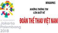 ASIAD 2018: Những thông tin cần biết về Đoàn Thể thao Việt Nam