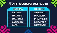 Lịch thi đấu chính thức của VCK AFF Cup 2018